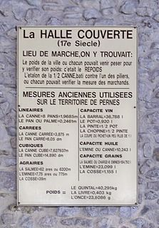 Units of measurement in France