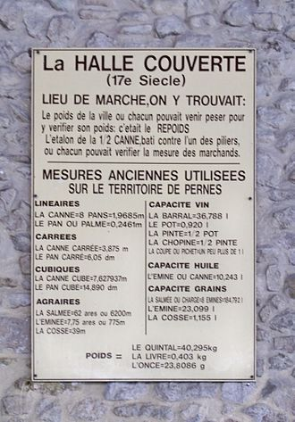 Units of measurement in France - Table of the measuring units used in the 17th century at Pernes-les-Fontaines in the covered market at Provence-Alpes-Côte d'Azur region of southeastern France