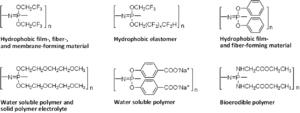 Polyphosphazene - Image: Polyphosphazene Examples