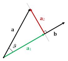 成分 ベクトル の ベクトルの成分表示をわかりやすく解説!その意味と足し算,引き算