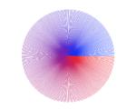 150px Python Kreis Muster