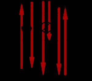 Magneto-optical trap - Image: Rubidium 85 laser cooling