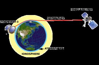 Radio occultation