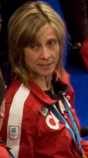 Sonja Gaudet: Alter & Geburtstag