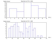 Classement Des Pays Par Indicateur De Pauvrete En 2000 Wikipedia