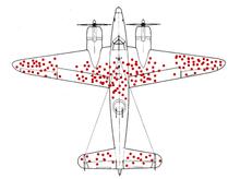 Figura 2: Las zonas dañadas muestran los lugares donde el impacto de los proyectiles no impide regresar al avión; los que son golpeados en otros lugares no sobreviven. (fuente)