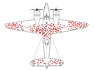 Survivorship bias - The damaged portions of returning planes show locations where they can take a hit and still return home safely; those hit in other places do not survive. (Image shows hypothetical data.)