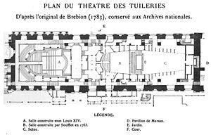 Théâtre des Tuileries - Image: Théâtre des Tuileries 1783 Brebion plan Babeau 1895 after p 24 composite