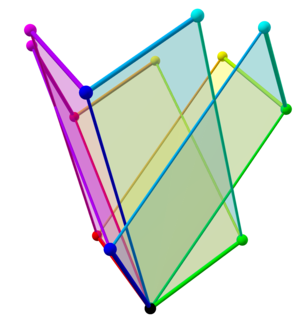 Tree of weak orderings in concertina cube 164.png