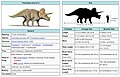 Triceratops-Information-Table-0001.jpg