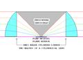 UNFRZYL4 Unsichtbarkeit Zylinderlinsen.PNG