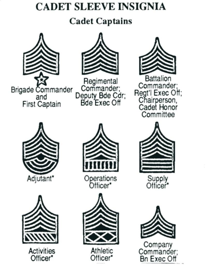 USMA Cadet Rank -1.jpg