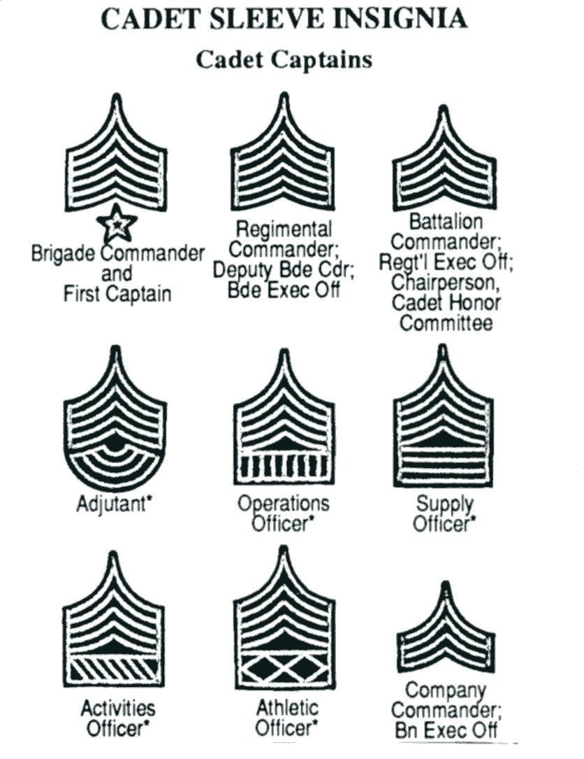 USMA Cadet Rank -1