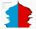 US Virgin Islands single age population pyramid 2020.png