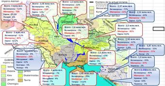 фото формирование территории современной украины