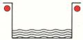 Verkeerstekens Binnenvaartpolitiereglement - G.4.1.a (65638).png