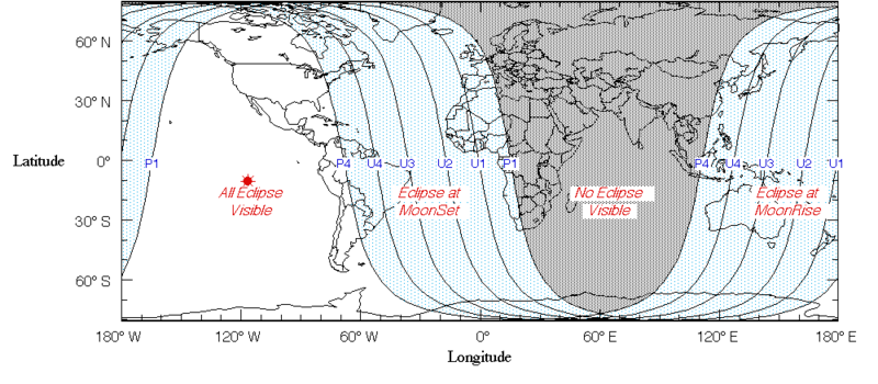 Visibility map of eclipse