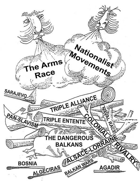 File:WWI-Causes.jpg - Wikimedia Commons