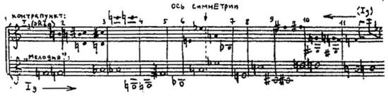Webern Symphony Example 20.png