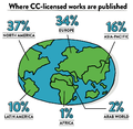 Where CC-licensed works are published.png