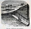 """""""Entrée des mines de Hallein"""".jpg"""
