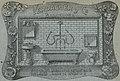 """""""VERDAGUER Y CIA"""" """"BARCELONA"""" BATHROON FIXTURES AD IN 1915, de- Anuario de ferrocarriles españoles. 1915 (page 95 crop) (cropped).jpg"""