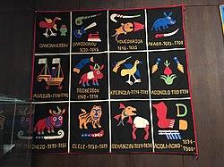 Fotografi av et applikert teppe med navn og regjeringstid for tolv av Dahomeys konger