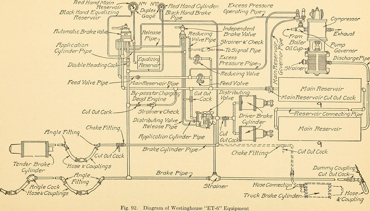 Fileair Brakes An Up To Date Treatise On The Westinghouse Air Electric Car Charger Schematic Brake As Designed For Passenger And Freight Service Cars 1918