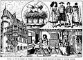 Alsace, Elsass - costumes, building, plate with line drawings etc. - Public domain illustration from Larousse du XXème siècle 1932.jpg