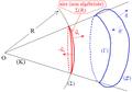 Angle solide sous lequel de O on voit une surface ouverte.png