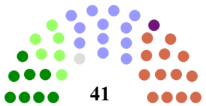 Armagh, Banbridge and Craigavon District Council