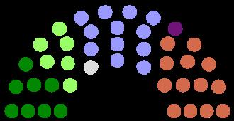Armagh, Banbridge and Craigavon District Council - Image: Armagh, Banbridge and Craigavon District Council Composition