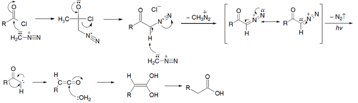 Arndt-Eistert Synthesis Mechanism