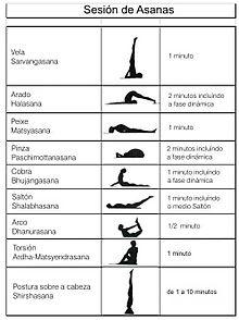 yoga asanas and their benefits pdf in hindi