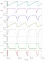 Astabil Kippstufe Messung 004.PNG