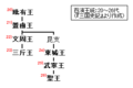 Baekje-monarchs(20-26).PNG