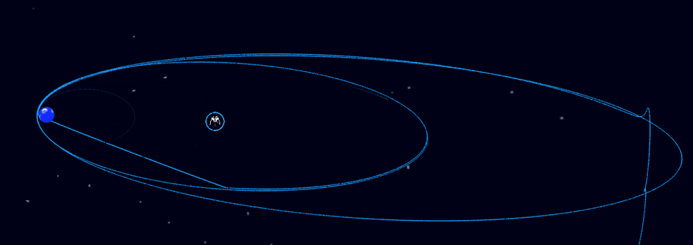 Beresheet orbit around earth