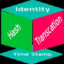 blockchain explained wiki