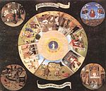 絵画『七つの大罪と四終』