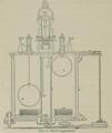 Boys's apparatus, Smithsonian 1901.png