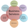 BusinessServices3.png