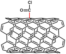 chemistry of carbon nanotubes. thesis How to order essay phd thesis carbon nanotubes top essay writing services discussed on tv dissertation online help.