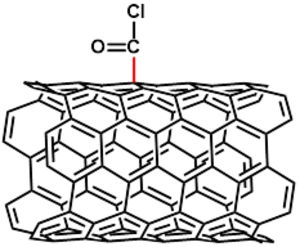 Carbon nanotube chemistry - Covalent modification of carbon nanotubes.