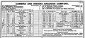 Cambria and Indiana RR timetable 1923.png