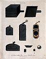 Chemistry; details of ovens and equipment. Coloured engravin Wellcome V0024501EL.jpg