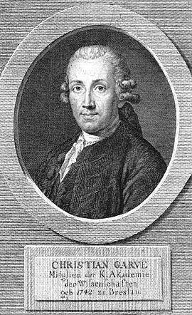 Christian Garve