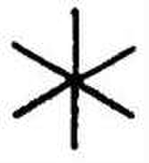 Christogram -