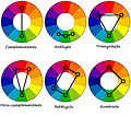 Combinacao harmonica das cores.jpg