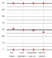 Comparison of minor chords (0,3,7).png
