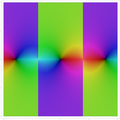 Complex plot for ArcGudermannian function re and im between -4 to 4.png
